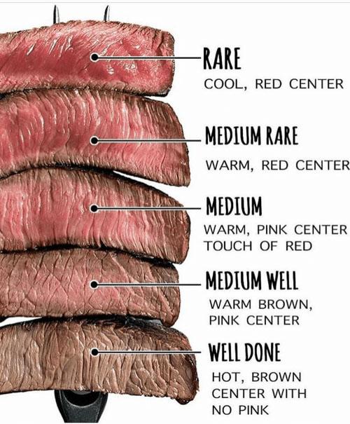gradi di cottura della carne