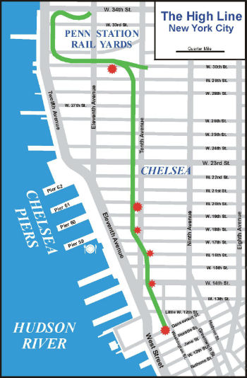 Mappa High Line