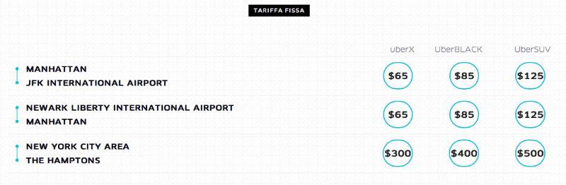 Le tariffe fisse di Uber a New York