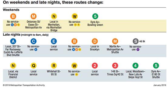 variazioni servizio metro weekend e late night